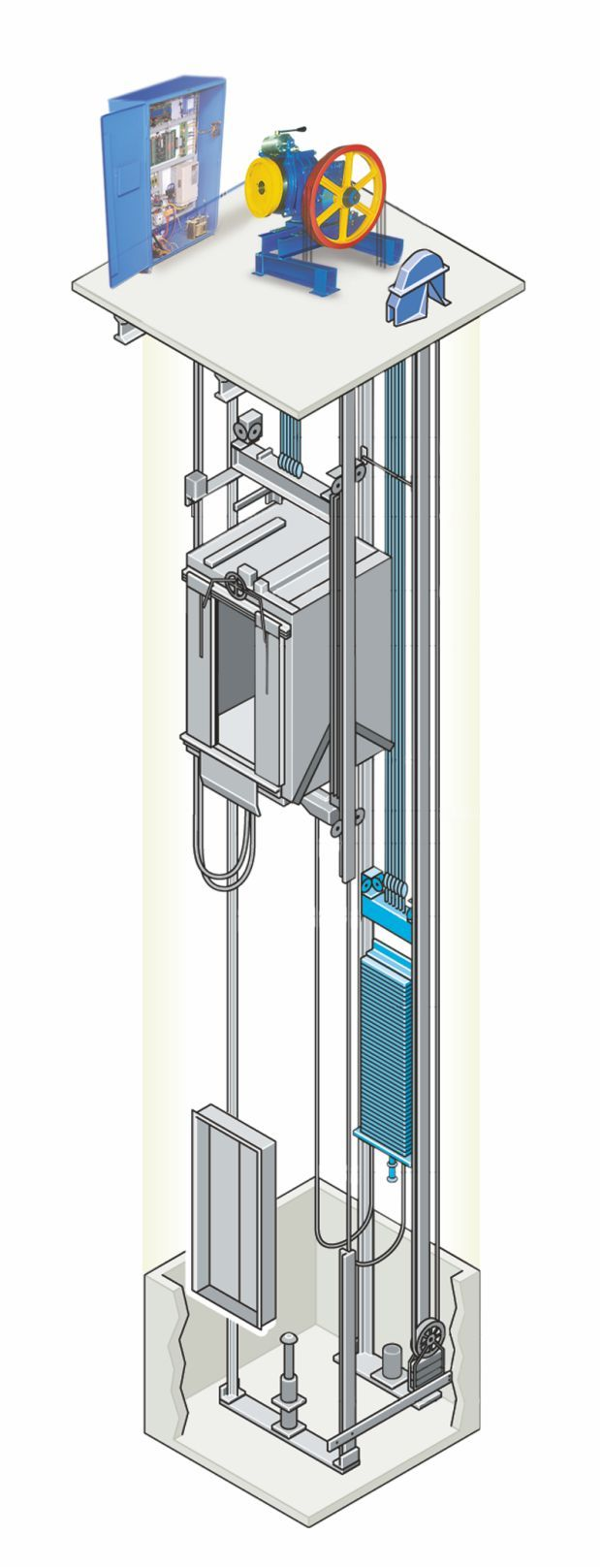 Diagram of Traction Elevator System